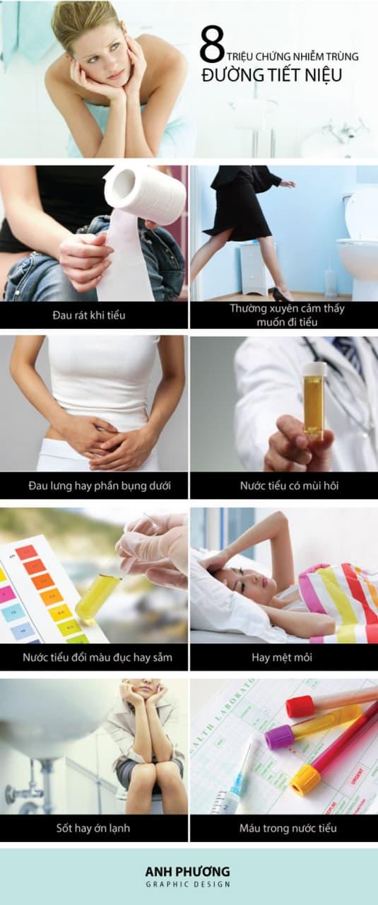 Triệu chứng của nhiễm trùng đường niệu