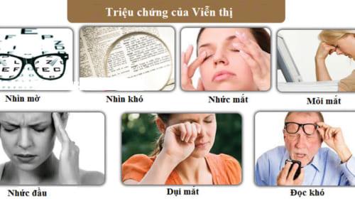 Nguyên nhân và điều trị viễn thị